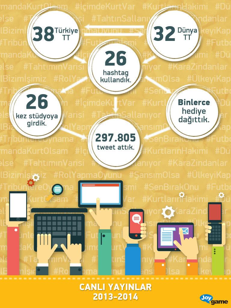 joygame-infografik